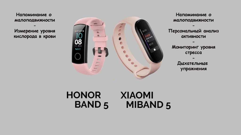 Сравнение mi band 5 и mi band 4 – фитнес-браслеты от xiaomi