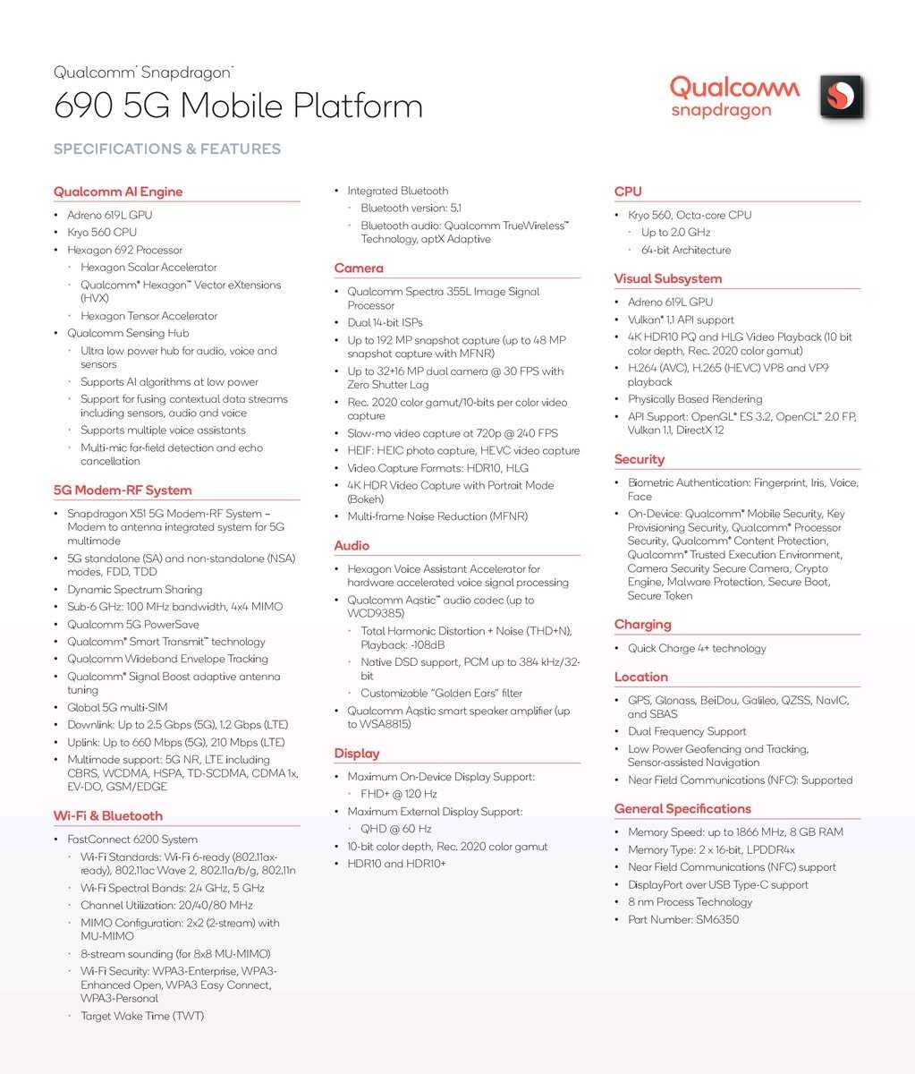 Новый процессор qualcomm уже мощнее 3 ггц. какие телефоны получат snapdragon 865 plus - androidinsider.ru