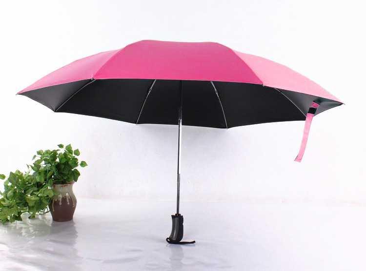 Лучшие складные зонты в 2020 году
