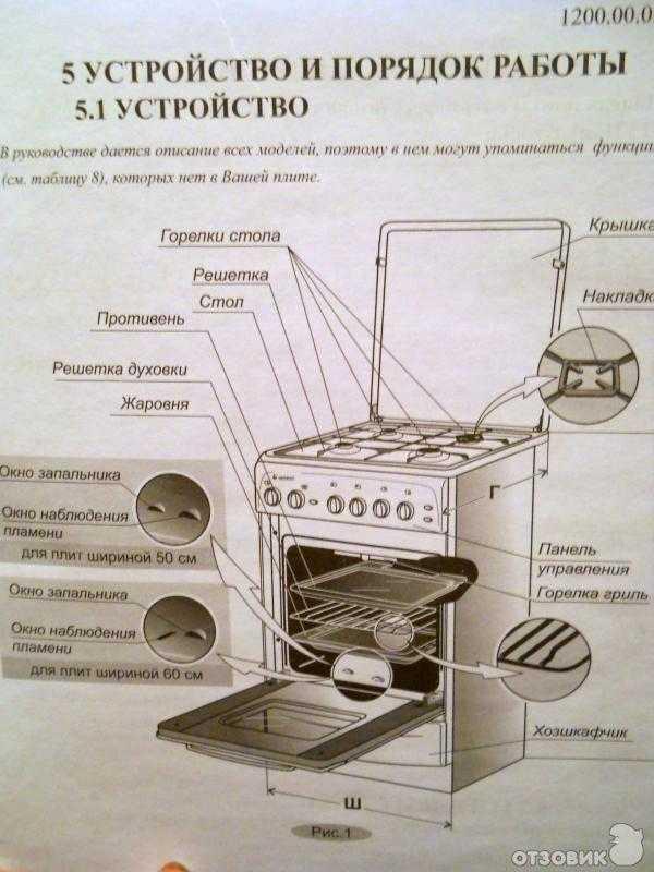 Выбор хорошей варочной панели для кухни: 14 рекомендаций для правильной покупки + лучшие производители