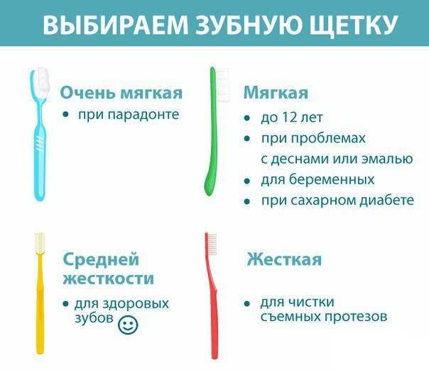 Чем отличается звуковая зубная щетка от электрической: какая лучше, сравнение и преимущества каждой