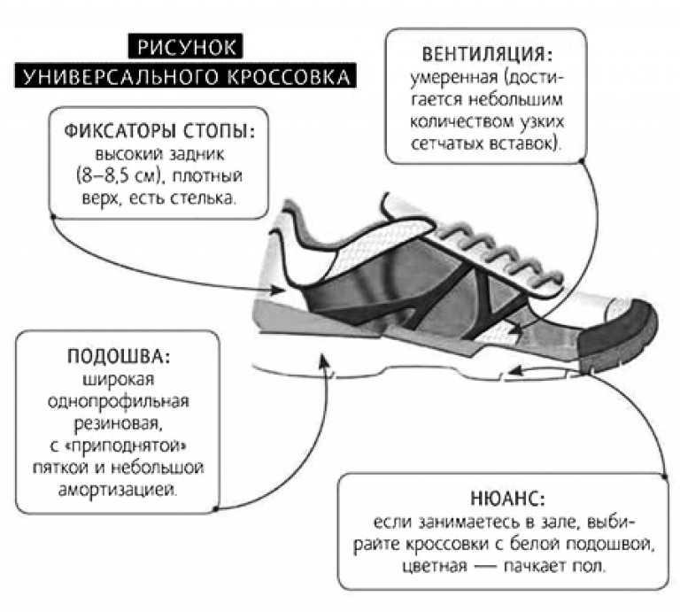 Топ-20 лучших мужских кроссовок для безопасного и комфортного бега