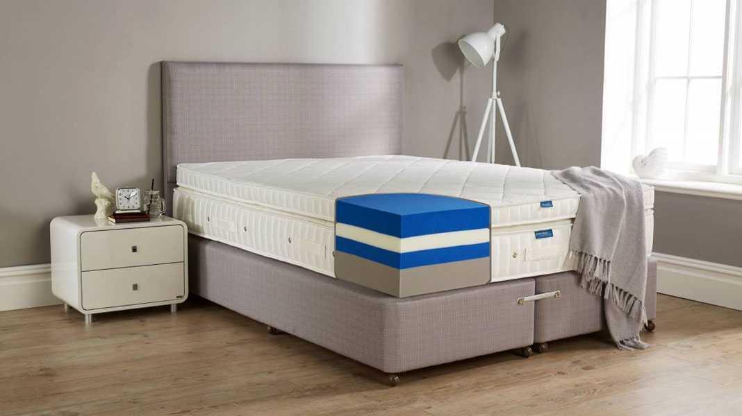 Рейтинг кроватей с подъёмным механизмом - топ 10 лучших, 2020