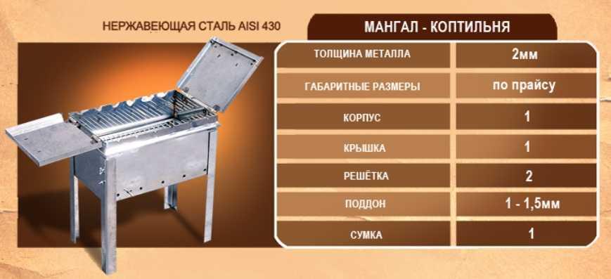 Выбираем мангал правильно – модели и их характеристики