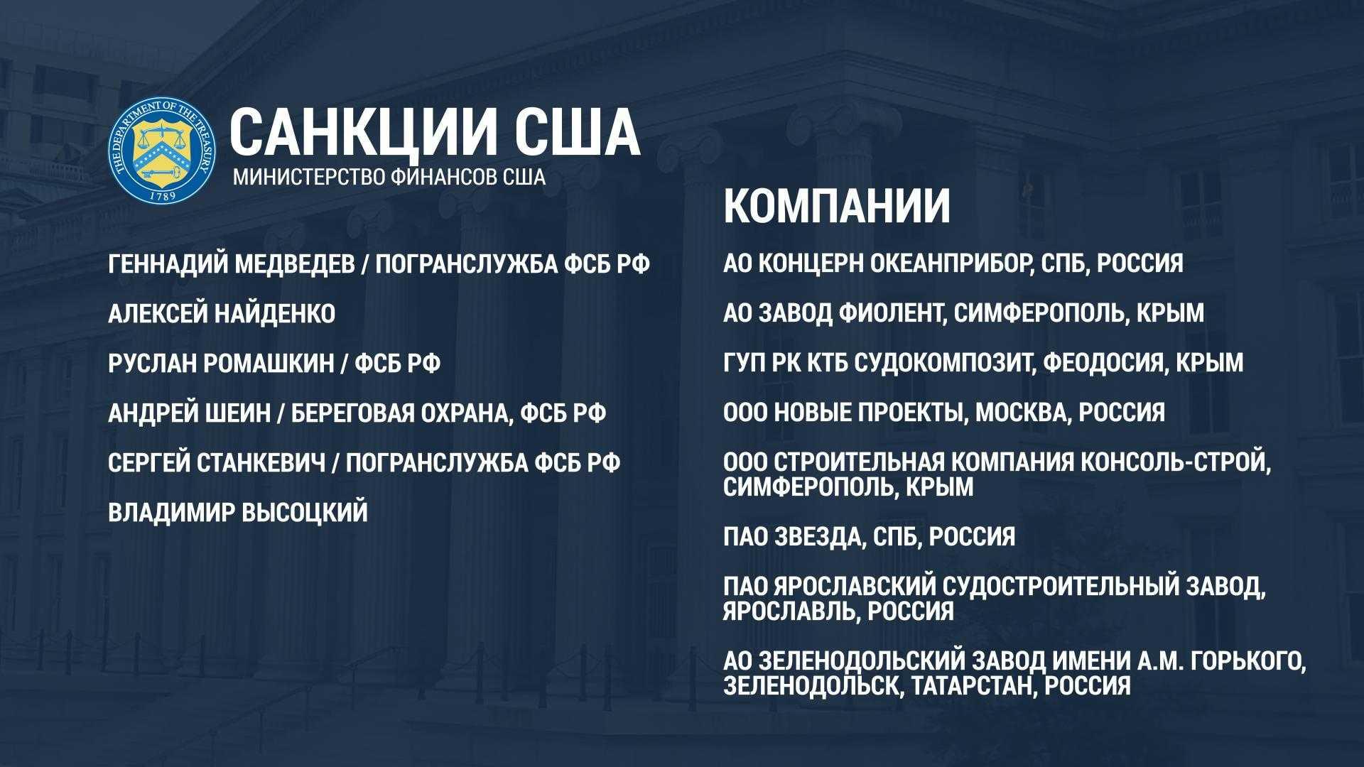 «волна прощальной активности»: зачем сша объявили о введении санкций против российских организаций — рт на русском