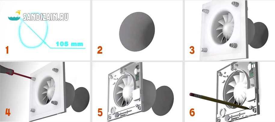 Выбираем лучший напольный вентилятор: 5 девайсов с лучшими характеристиками