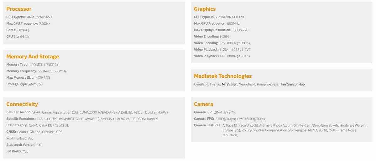 Относительно недавно стало известно о том что компания Motorola занимается производством нового бюджетного смартфона Moto E6 Теперь выяснилось что производитель