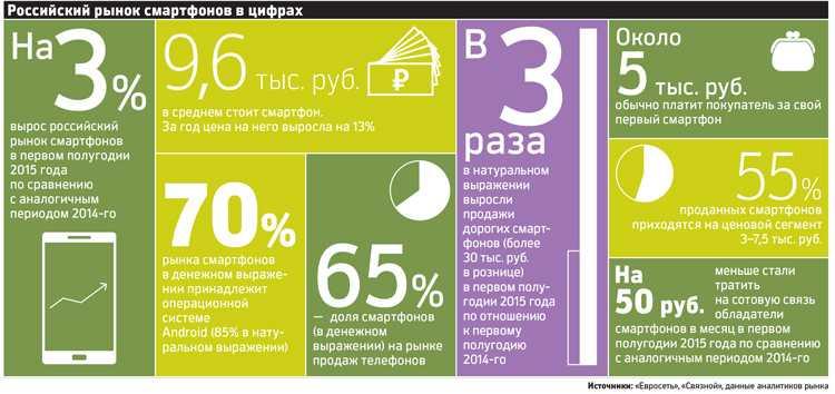 Кейс: pinduoduo: групповые покупки завоевывают китай | retail.ru