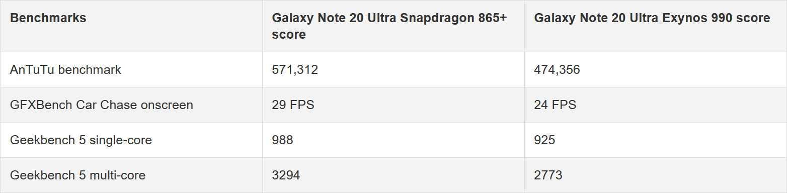 Meizu выпустила смартфон-«монолит» без единого разъема на корпусе. видео - cnews