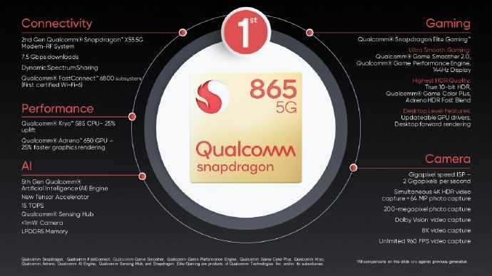 24 марта должна состояться долгожданная презентация Redmi K30 Pro которую с нетерпением ожидают пользователи товаров бренда по всему миру Вдобавок выяснилось что