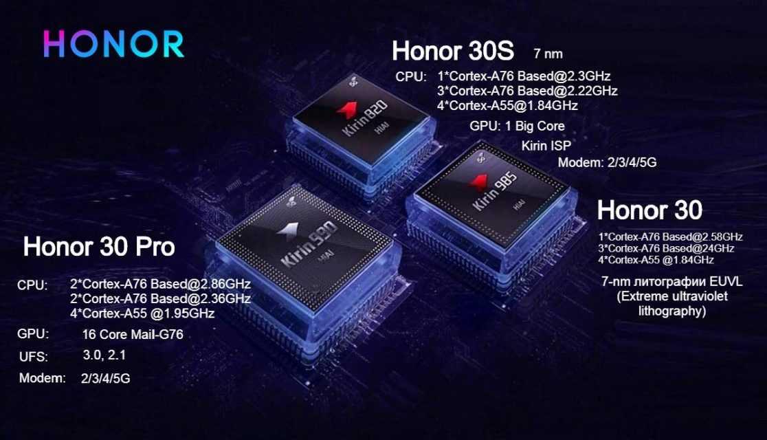 Honor 30s - обзор, характеристики, цены, отзывы