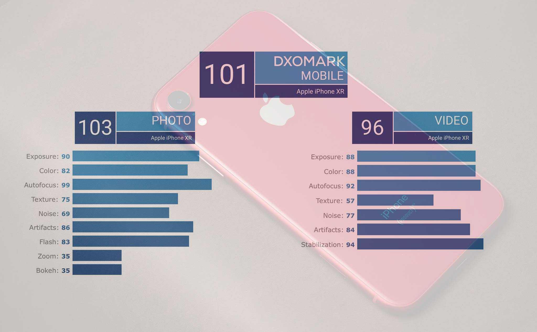 Лучшие телефоны на android в 2020-2021 году - обзор топ-15 моделей смартфонов