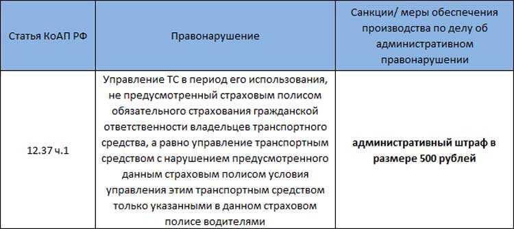 Министерство торговли сша готовится частично снять санкции с huawei