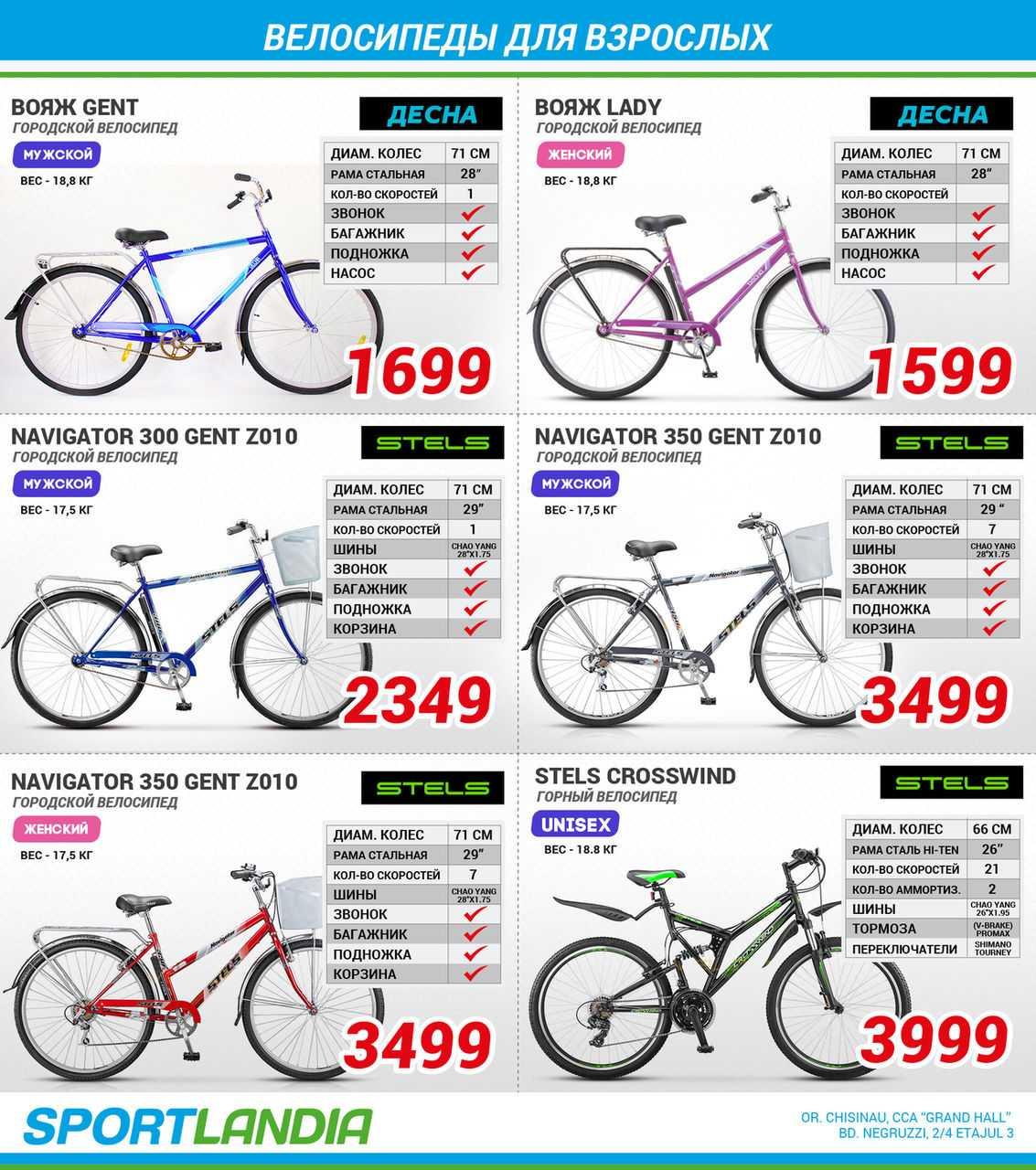 Правильный выбор велосипеда для подростка
