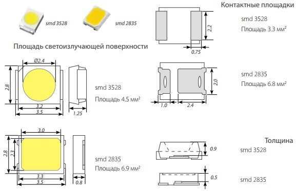 Подсветка для телевизора: назначение и варианты установки