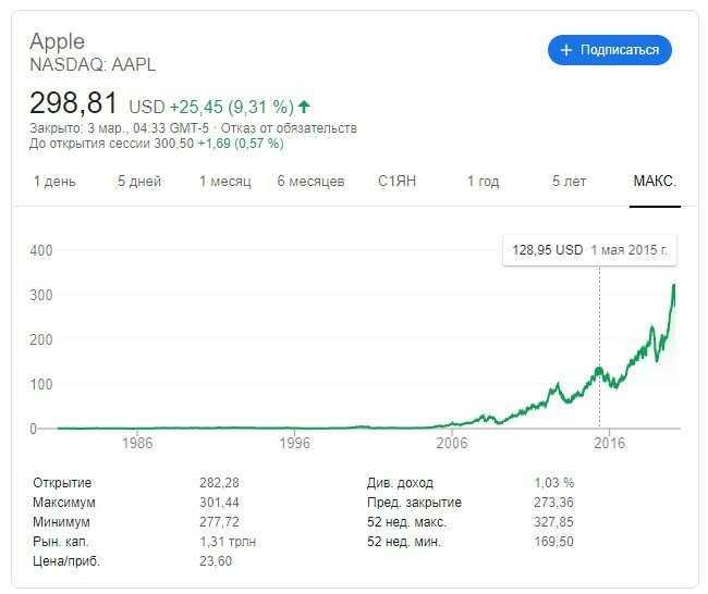 Выставка GDC 2021 уже «не за горами»… И конечно же представители компании Google не упустили возможности заинтриговать поклонников своей деятельности интересными