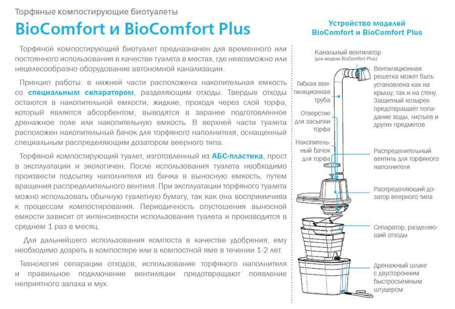 Биотуалет для дачи без запаха и откачки - торфяной, химический, электрический: как выбрать оптимальный, обзор популярных моделей, их плюсы и минусы