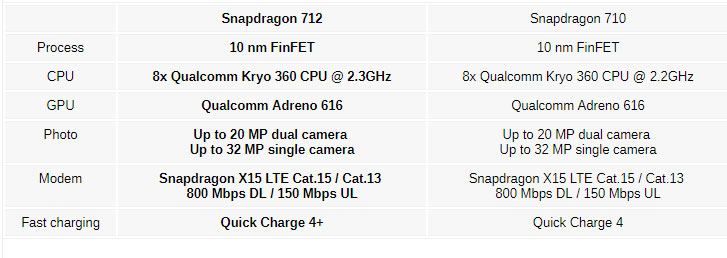 Смартфоны xiaomi 2020—2021: новинки, цены и лучшие модели