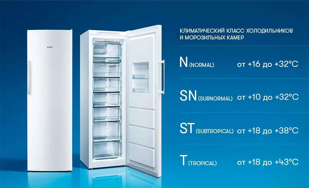Климатический класс холодильника