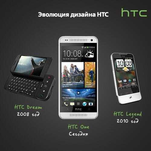 Htc. история недооценённой компании - androidinsider.ru