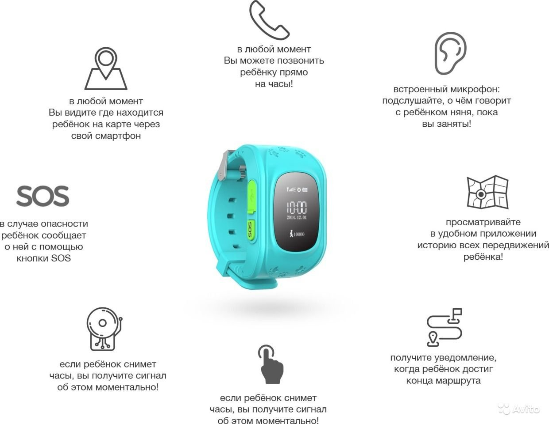 Обзор смарт-часов smart watch q18