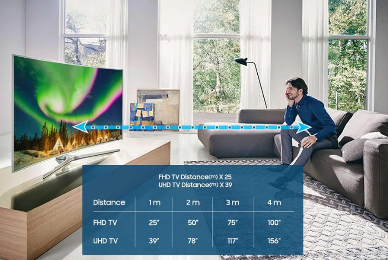 Каким должно быть расстояние до телевизора