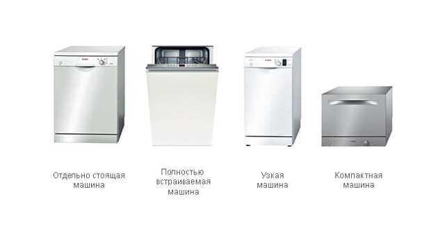 Выбираем посудомоечную машину: полное руководство + инфографика