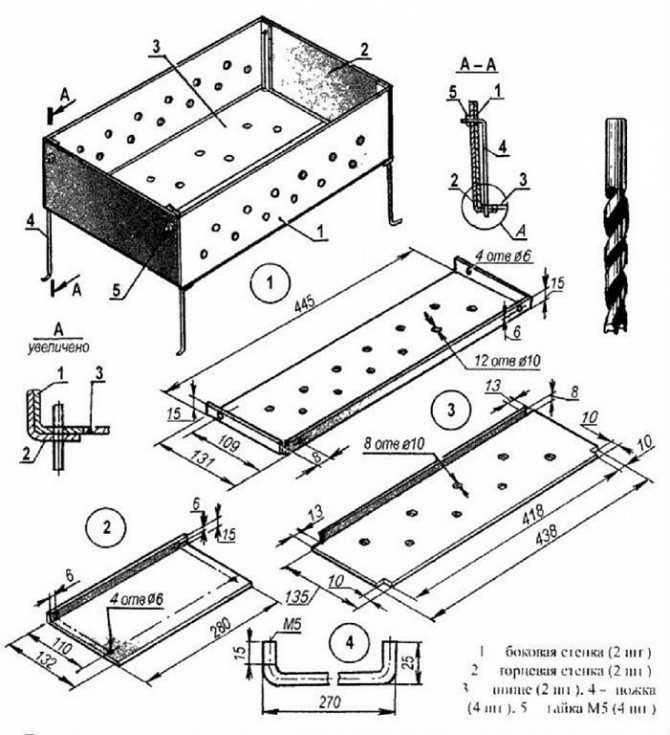 Выбор места для мангала на даче — правила обустройства для комфорта и безопасности
