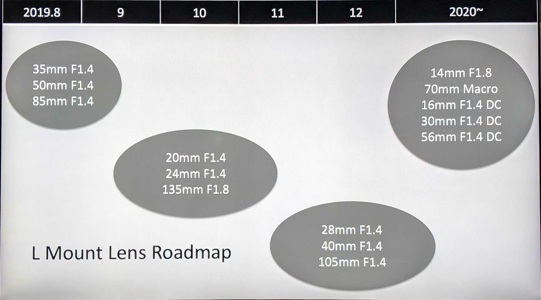 Тест камеры iphone 11 pro max профессиональным фотографом. андрей безукладников