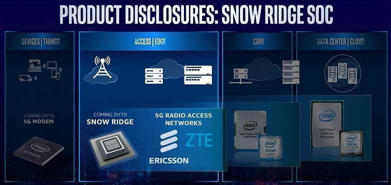 Intel больше не лидер. крупнейшим в мире производителем процессоров стала tsmc - cnews