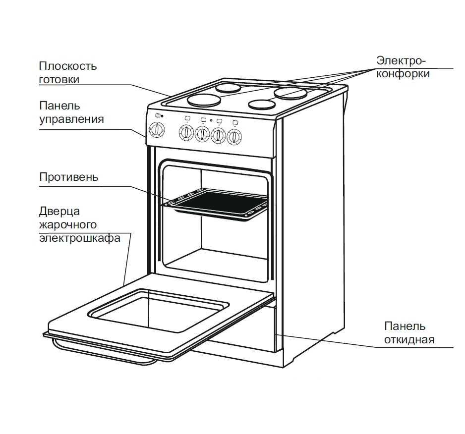 Как выбрать электрическую плиту для кухни: основные нюансы