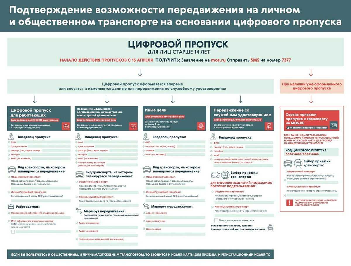 Приложение для отслеживания covid в россии и новая технология samsung: итоги недели - androidinsider.ru
