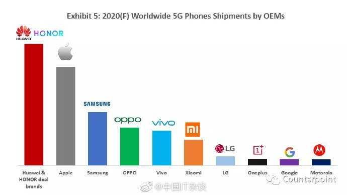 Huawei выпустила emui 10.1 для 36 смартфонов и планшетов. что нового - androidinsider.ru