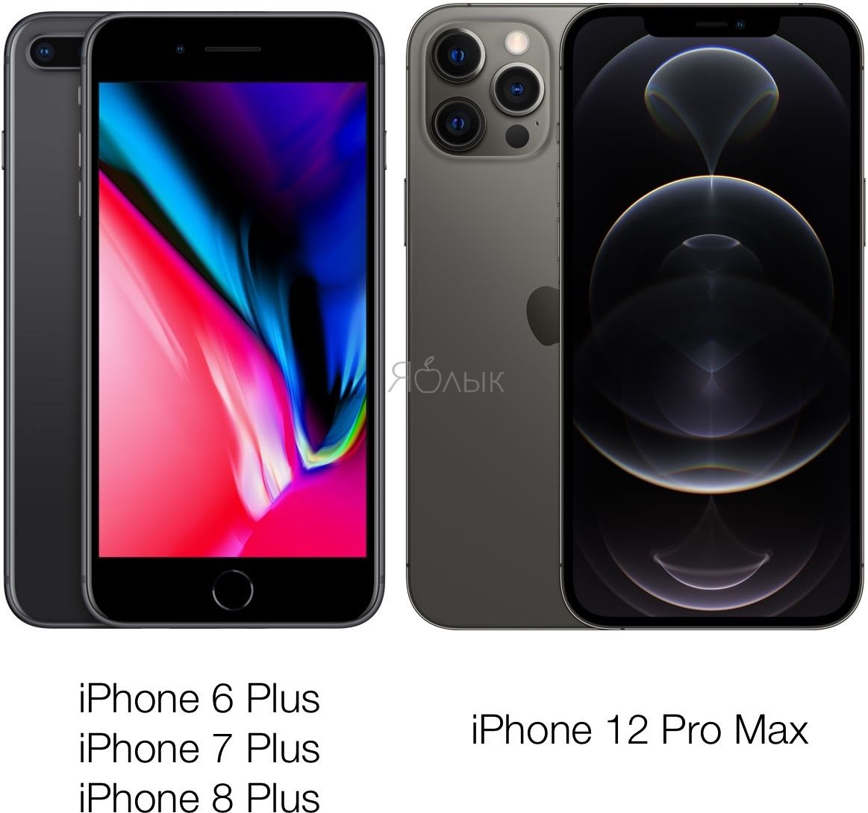 Чем oled-экран отличается от ips. iphone 11 против iphone 11 pro