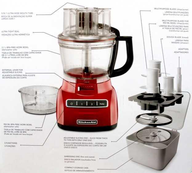Как выбрать кухонный комбайн для дома— подробная инструкция и перечень лучших моделей