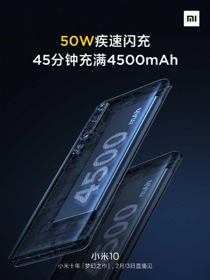 Обзор лучших флагманов смартфонов от xiaomi