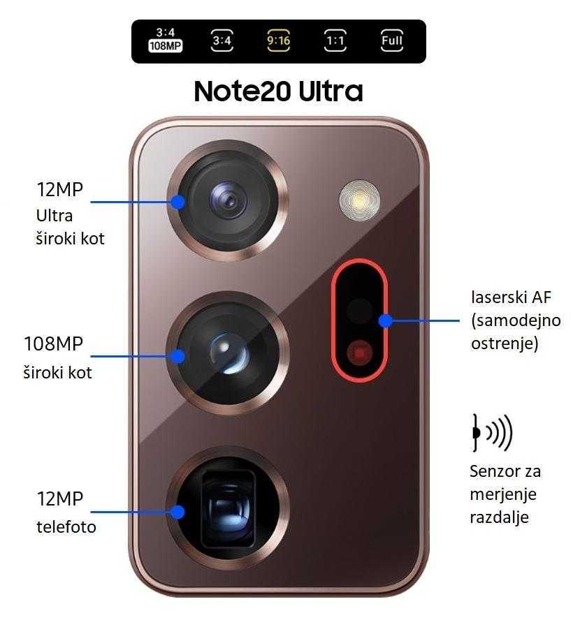 Samsung galaxy s20 действительно стоит своих денег, в отличие от s20 ultra. обзор флагмана
