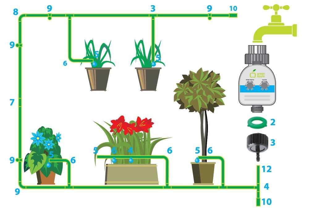 Простые советы как правильно выбрать шланг для полива огорода