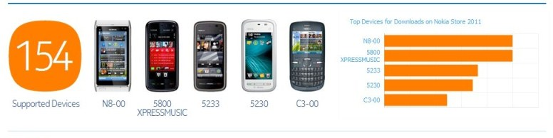 Nokia перезагружает 5310, но это не «оригинал», на который мы надеялись