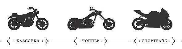 Оптимальный мотоцикл для новичка - советы по выбору первого байка - скутеры и мотоциклы - инфолента