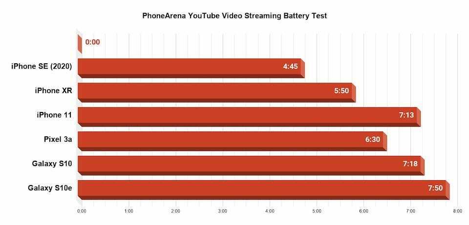 «американский» iphone - что это и стоит ли покупать? вся правда!