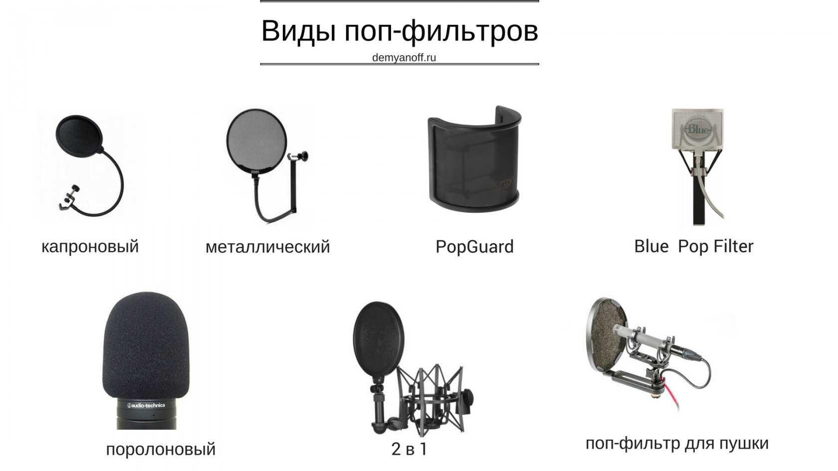 Лучшие микрофоны для записи голоса и музыкальных инструментов