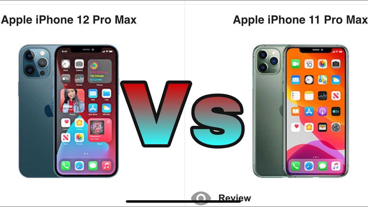 ? три недели с iphone 11 pro max. 10 выводов