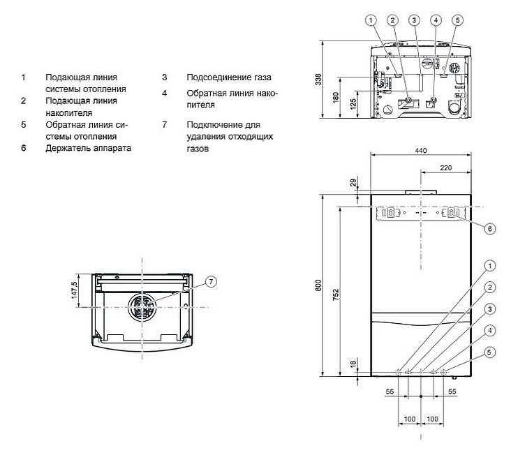 Выбираем настенный двухконтурный газовый котел с закрытой камерой сгорания: рейтинг лучших моделей