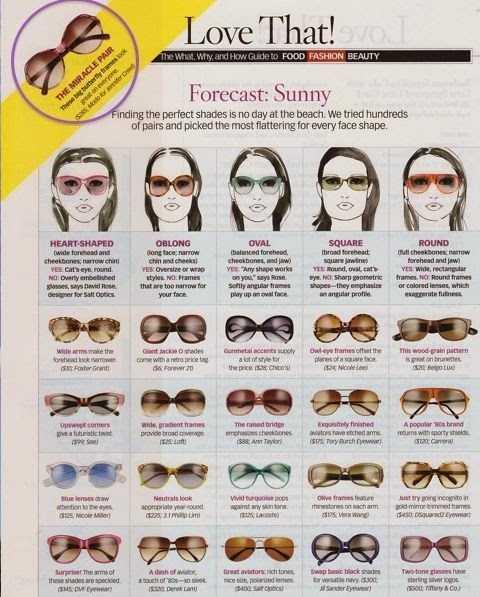 Сколько стоят очки для зрения и как их правильно подобрать?