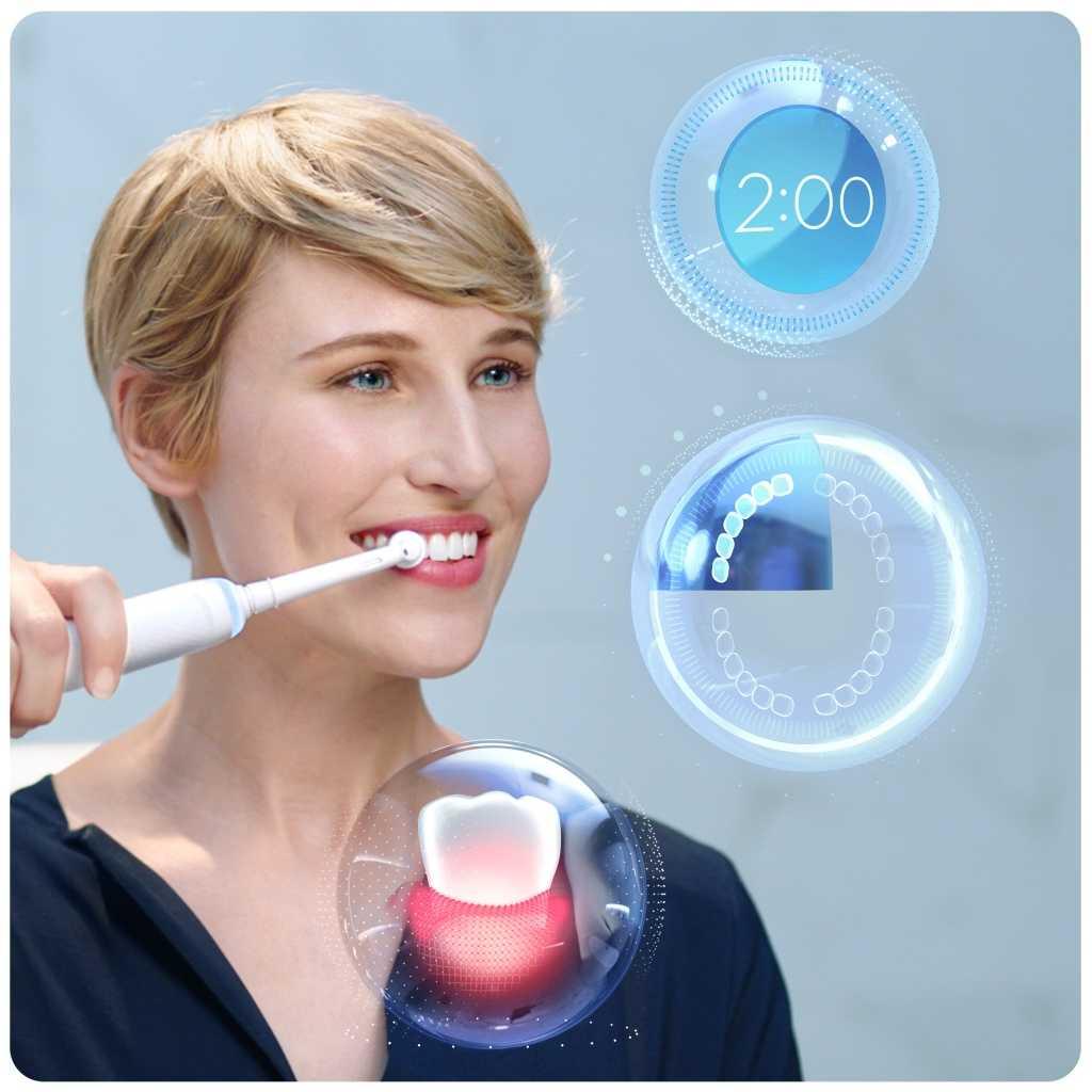 Выбор зубной электрощетки: 11 основных рекомендаций и нюансов для покупателей + топ лучших моделей