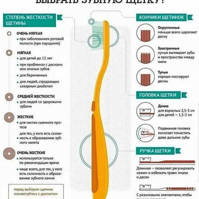 Какая зубная щетка лучше — электрическая или ультразвуковая?