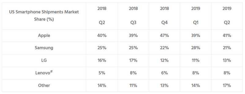 Huawei p30 pro и ещё 4 крутые альтернативы iphone. мощные и более доступные |  палач | гаджеты, скидки и медиа