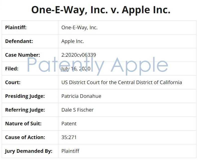 В apple грандиозный скандал. чтобы получить лицензии на оружие, топ-менеджер раздавал взятки ipad-ами