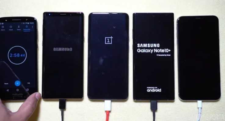 Относительно недавно в сети появились сведения о новых фаблетах Samsung Galaxy Note 10 которые могут получить зарядку рекордной мощности